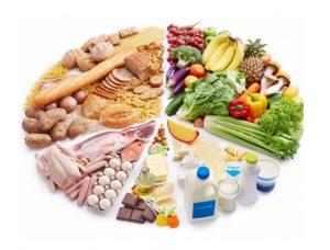 Ventajas de aplicar la Dieta DASH